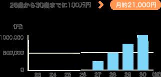 generation20_figure1